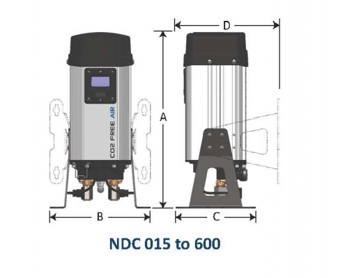 dimansion of lab CO2 (NDC 015-600)